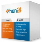 Phen24 Reviews – Is It Worth Your Money?